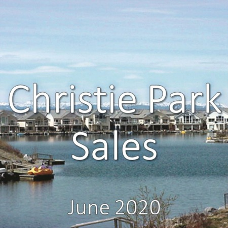 Christie Park Housing Market Update June 2020