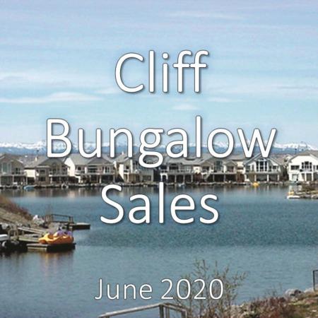 Cliff Bungalow Housing Market Update June 2020