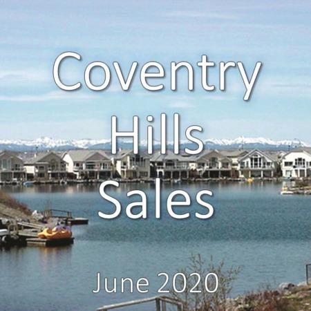 Coventry Hills Housing Market Update June 2020