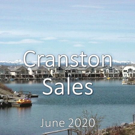 Cranston Housing Market Update June 2020