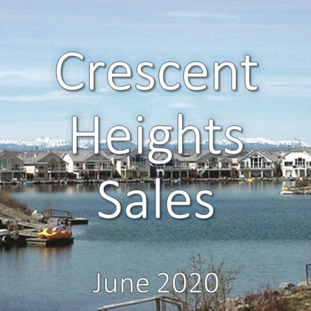Crescent Heights Housing Market Update June 2020