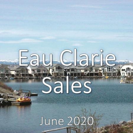 Eau Claire Housing Market Update June 2020