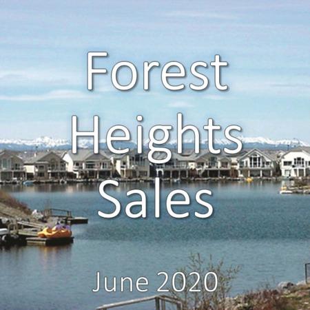 Forest Heights Housing Market Update June 2020