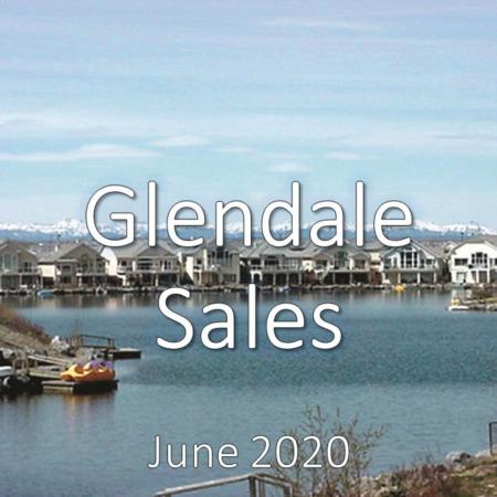 Glendale Housing Market Update June 2020
