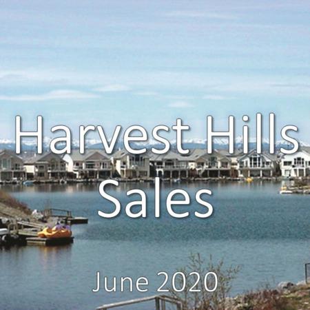 Harvest Hills Housing Market Update June 2020