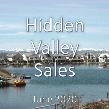 Hidden Valley Housing Market Update June 2020