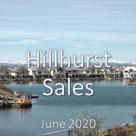 Hillhurst Housing Market Update June 2020