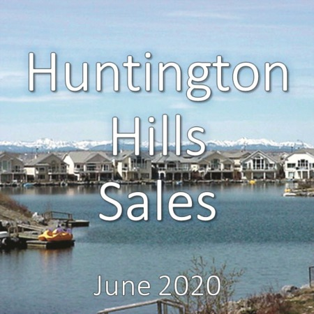 Huntington Hills Housing Market Update June 2020