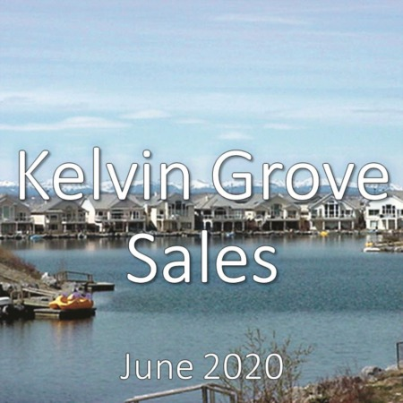 Kelvin Grove Housing Market Update June 2020
