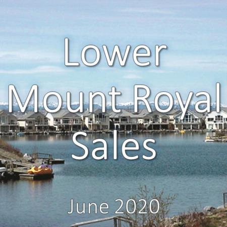 Lower Mount Royal Housing Market Update June 2020