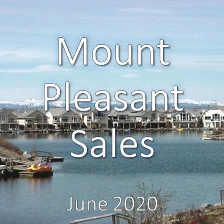 Mount Pleasant Housing Market Update June 2020