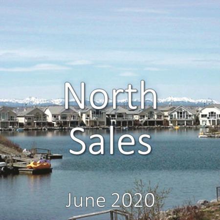 North Housing Market Update June 2020