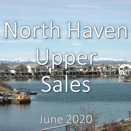 North Haven Upper Housing Market Update June 2020