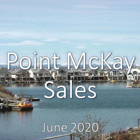 Point McKay Housing Market Update June 2020