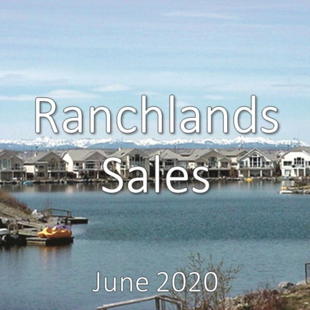 Ranchlands Housing Market Update June 2020