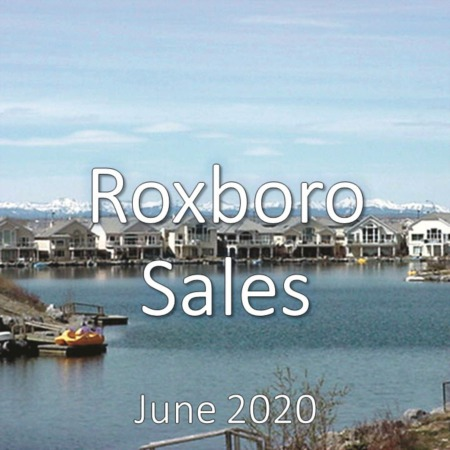 Roxboro Housing Market Update June 2020