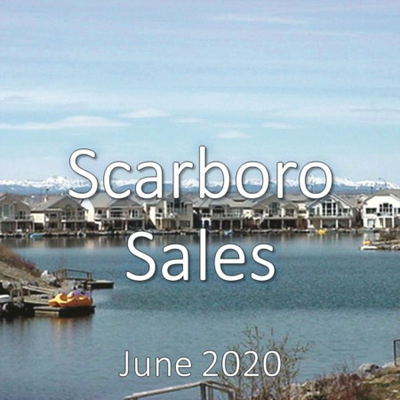 Scarboro Housing Market Update June 2020