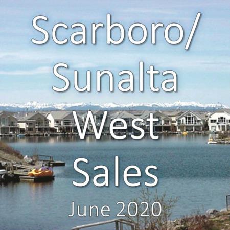 Scarboro/Sunalta West Housing Market Update June 2020