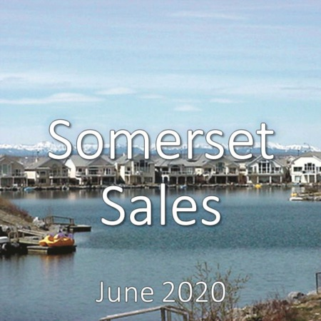 Somerset Housing Market Update June 2020