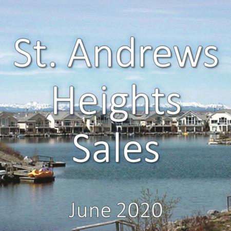 St. Andrews Heights Housing Market Update June 2020