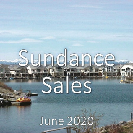 Sundance Housing Market Update June 2020