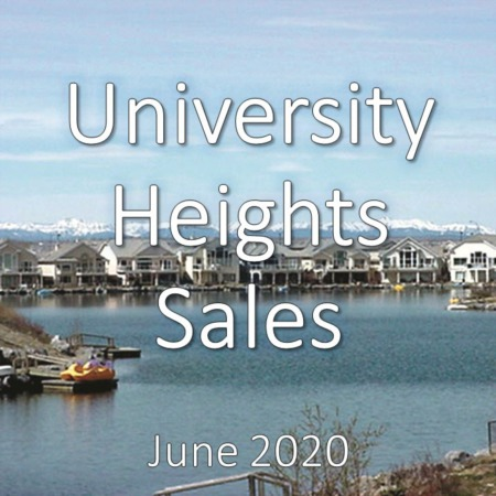 University Heights Housing Market Update June 2020