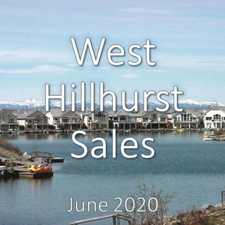 West Hillhurst Housing Market Update June 2020