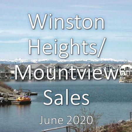 Winston Heights/Mountainview Housing Market Update June 2020