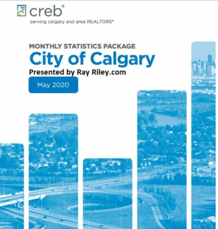 COVID-19's impact on Calgary housing market continues