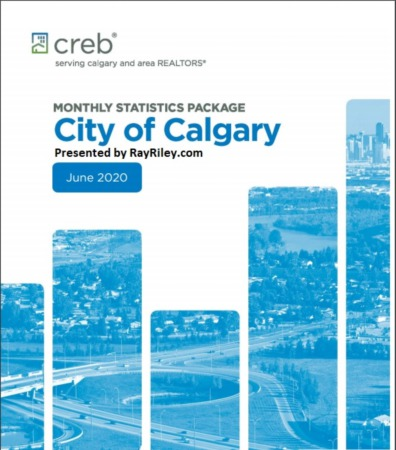 Calgary Sales decline by two per cent from last year amidst COVID-19 pandemic
