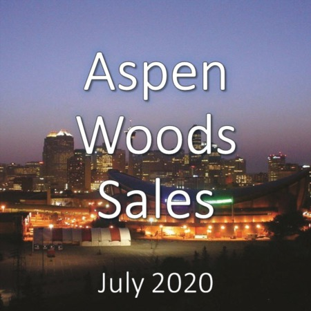 Aspen Woods Housing Market Update July 2020