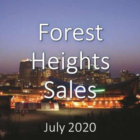 Forest Heights Housing Market Updates July 2020