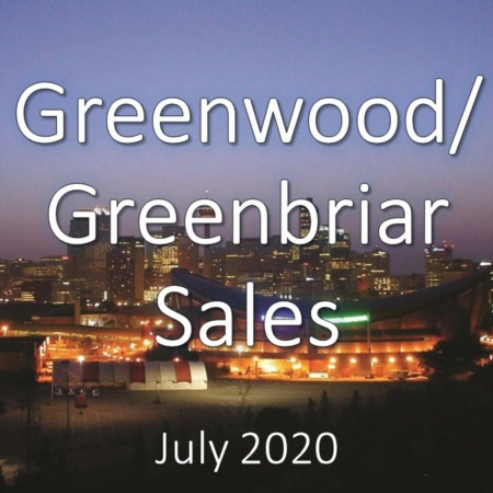 Greenwood/Greenbriar Housing Market Update July 2020