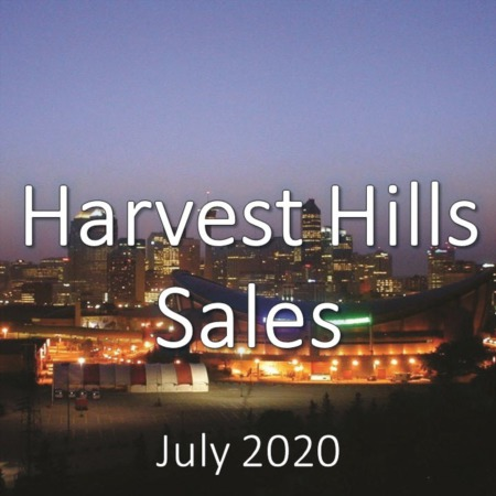 Harvest Hills Housing Market Update July 2020