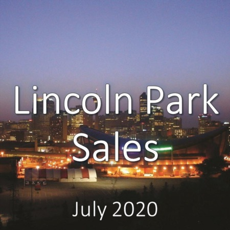 Lincoln Park Housing Market Update July 2020