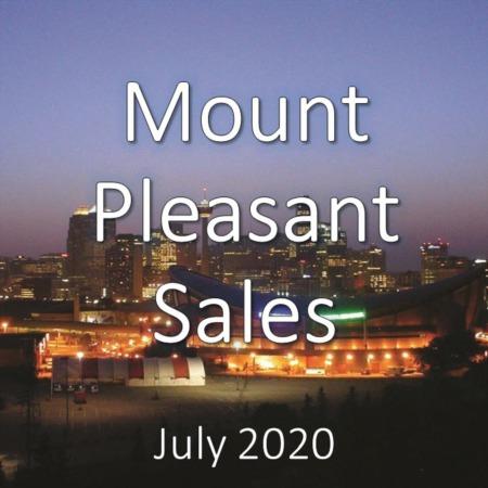Mount Pleasant Housing Market Update July 2020