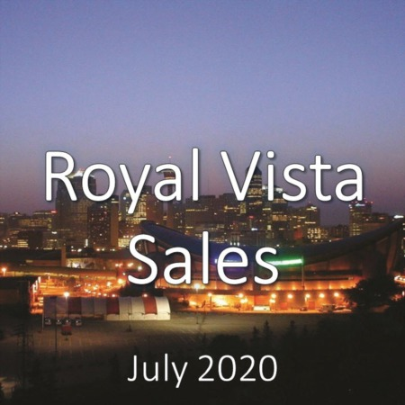 Royal Vista Housing Market Update July 2020