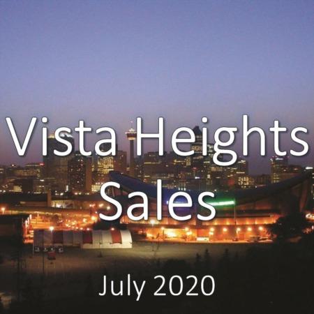 Vista Heights Housing Market Update July 2020