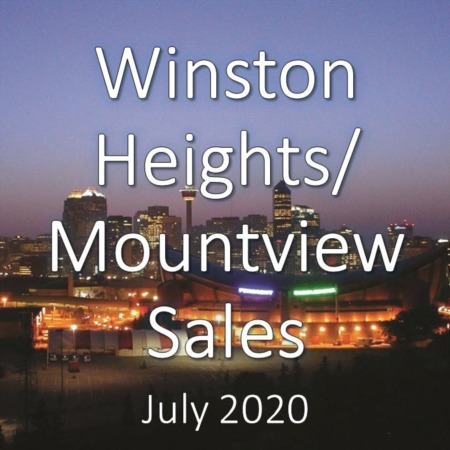 Winston Heights/Mountview Housing Market Update July 2020
