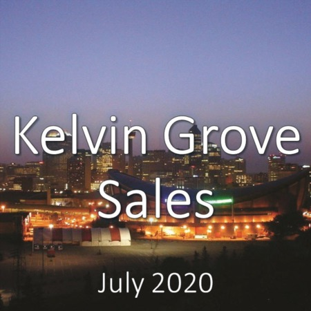Kelvin Grove Housing Market Update July 2020