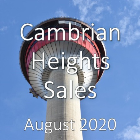 Cambrian Heights Housing Market Update August 2020