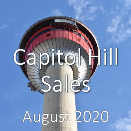 Capitol Hill Housing Market Update August 2020