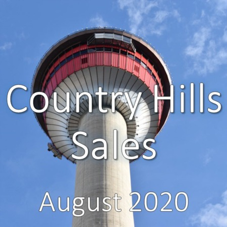 Country Hills Housing Market Update August 2020