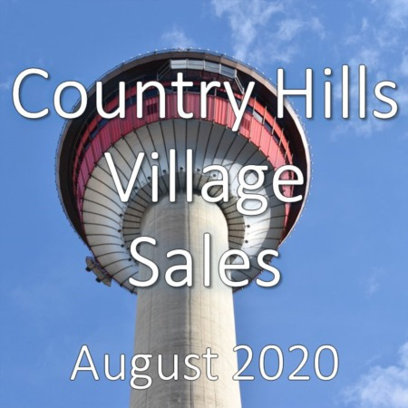 Country Hills Village Housing Market Update August 2020
