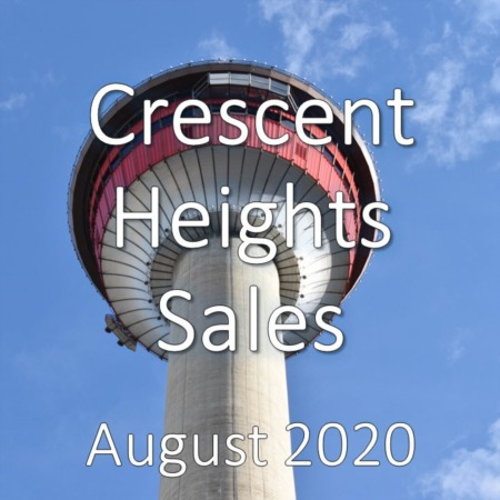 Crescent Heights Housing Market Update August 2020