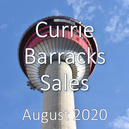 Currie Barracks Housing Market Update August 2020