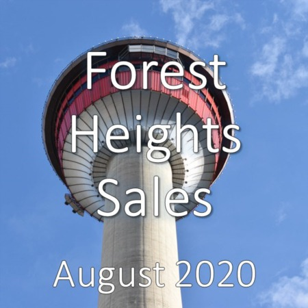 Forest Heights Housing Market Update August 2020