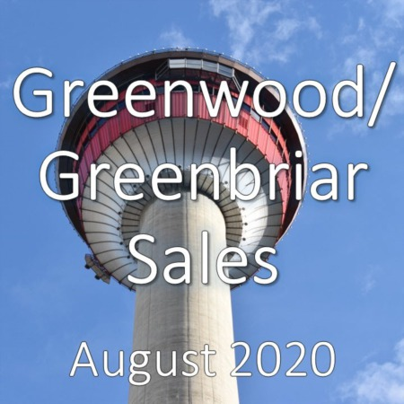 Greenwood/Greenbriar Housing Market Update August 2020