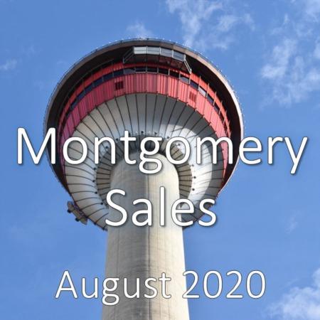 Montgomery Housing Market Update August 2020