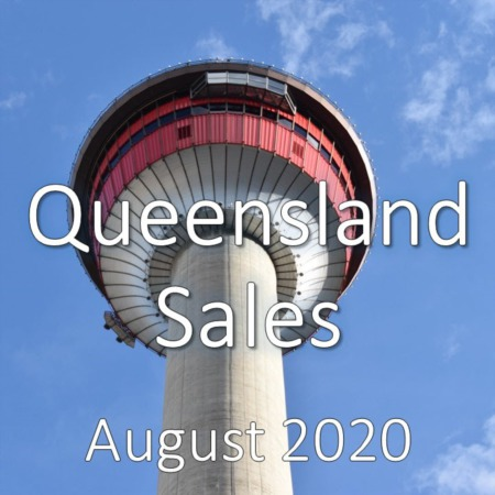 Queensland Housing Market Update August 2020
